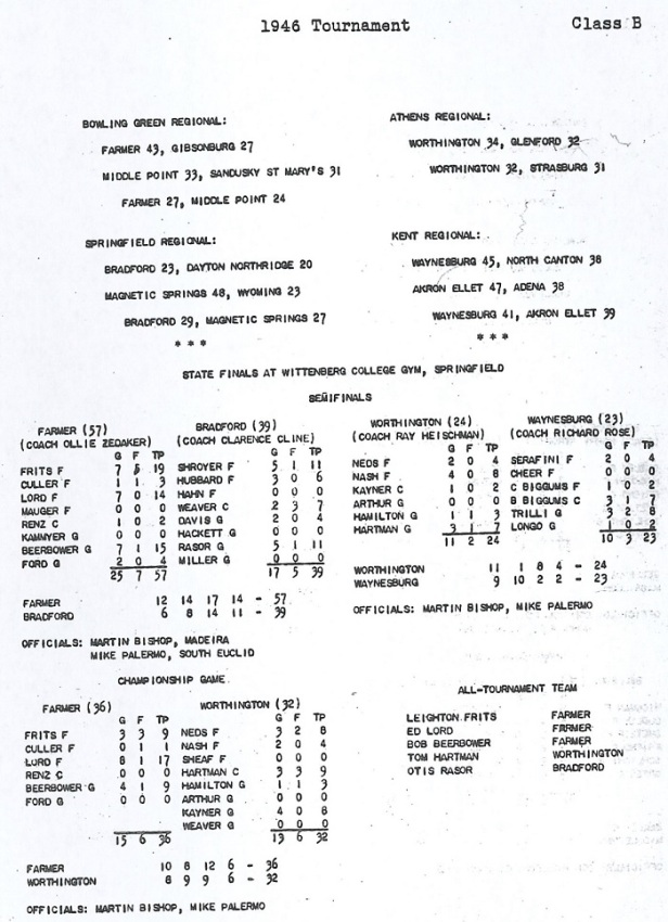 1946 Farmer State Finals Box Score
