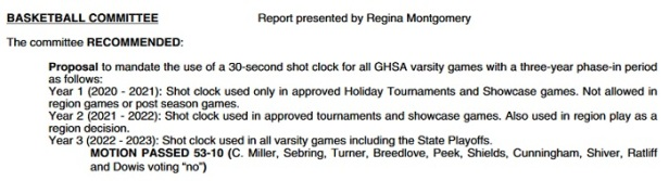 GHSA shot clock approved